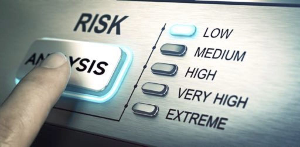 Image of button that says Risk Analysis with levels from low to extreme