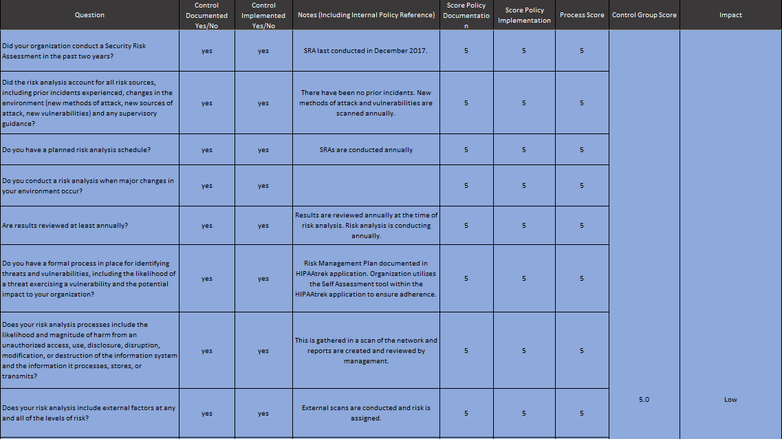 Screenshot of the security controls questionnaire HIPAAtrek uses to conduct SRAs.