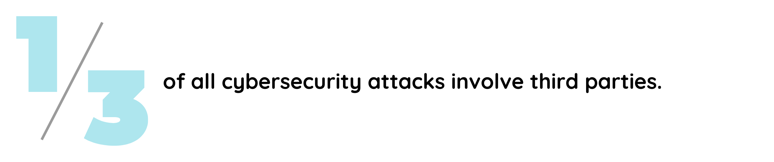 One third of all cybersecurity attacks involve third parties.