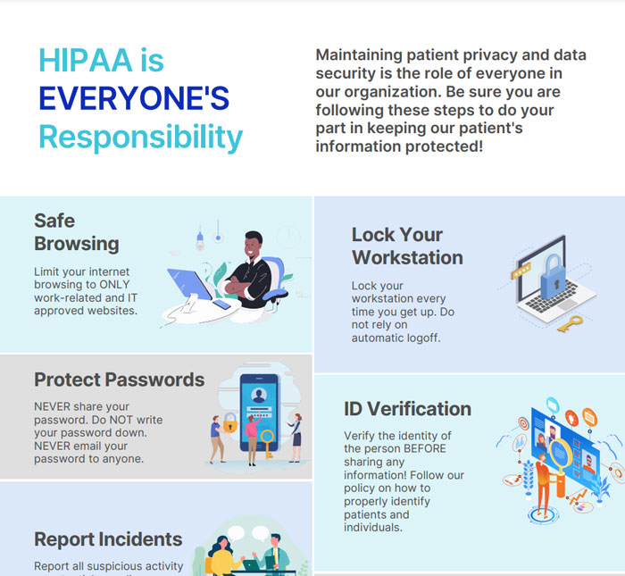 HIPAA-poster-preview